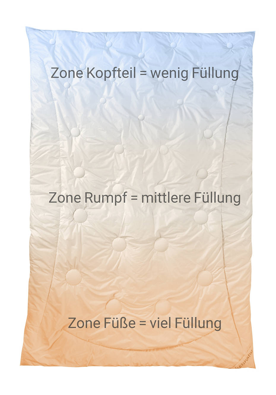 3-Zonen-Bettdecke mit Gobi Altai-Schurwolle